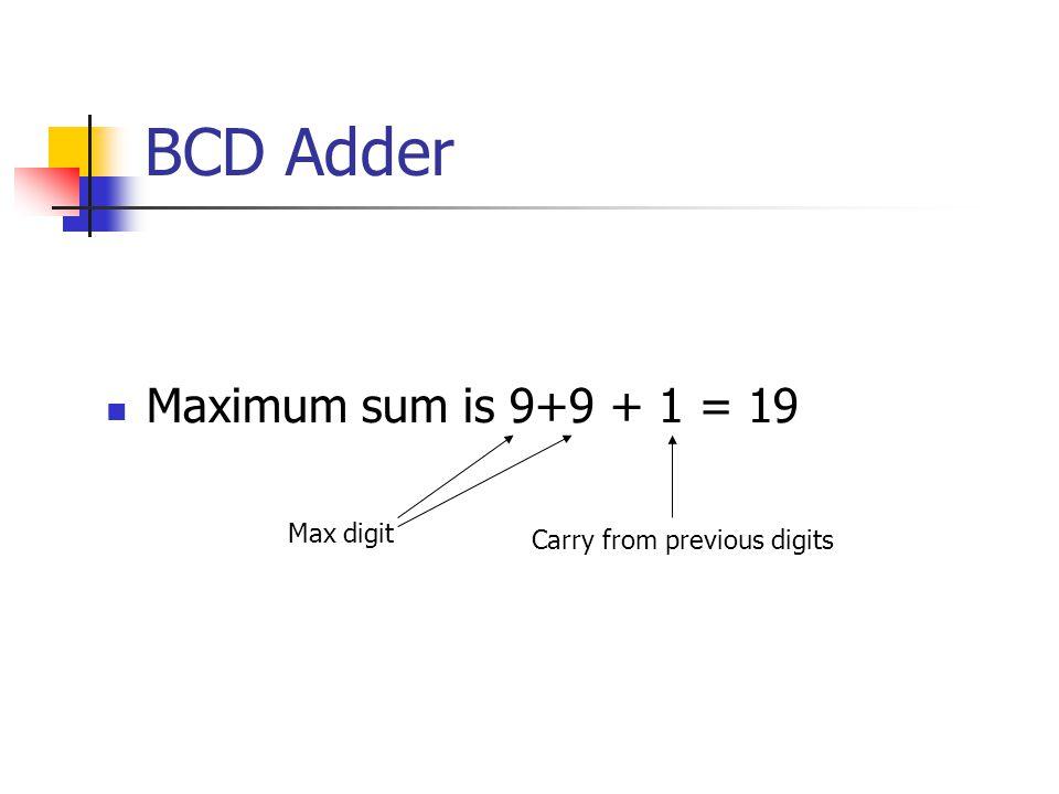 BCD Adder Maximum sum is 9+9 + 1 = 19 Max digit