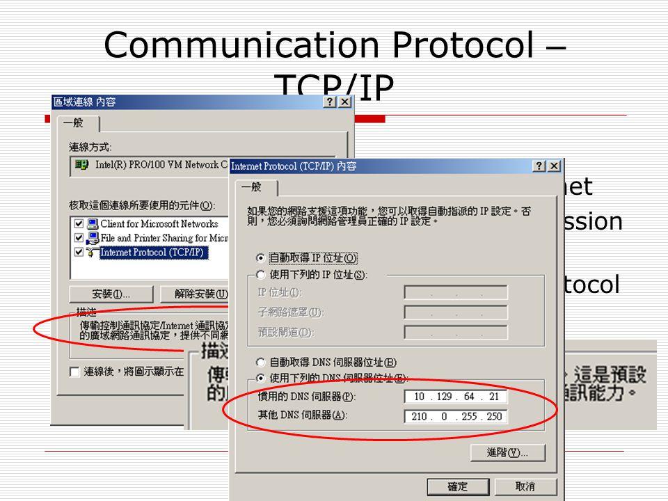 Communication Protocol – TCP/IP