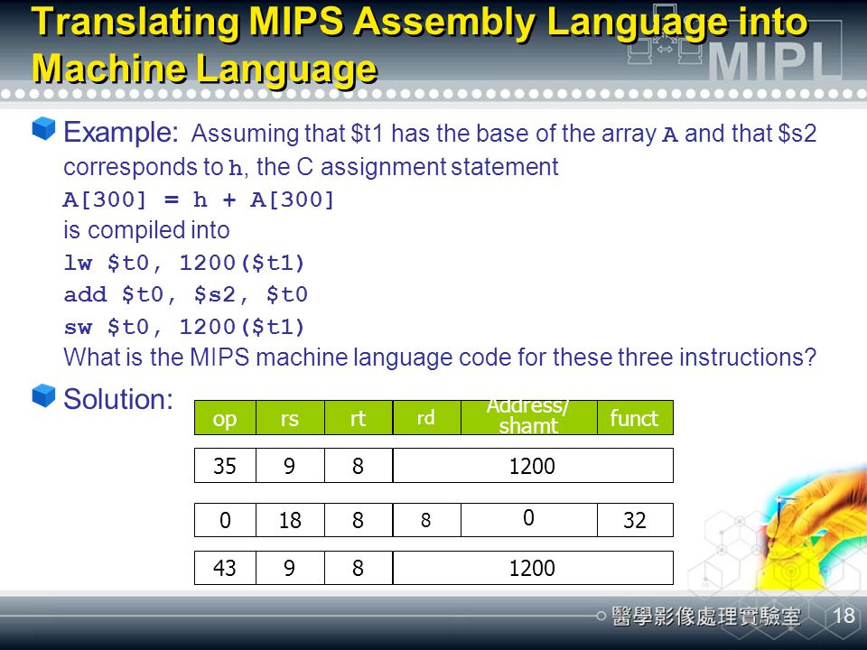 Translating MIPS Assembly Language into Machine Language