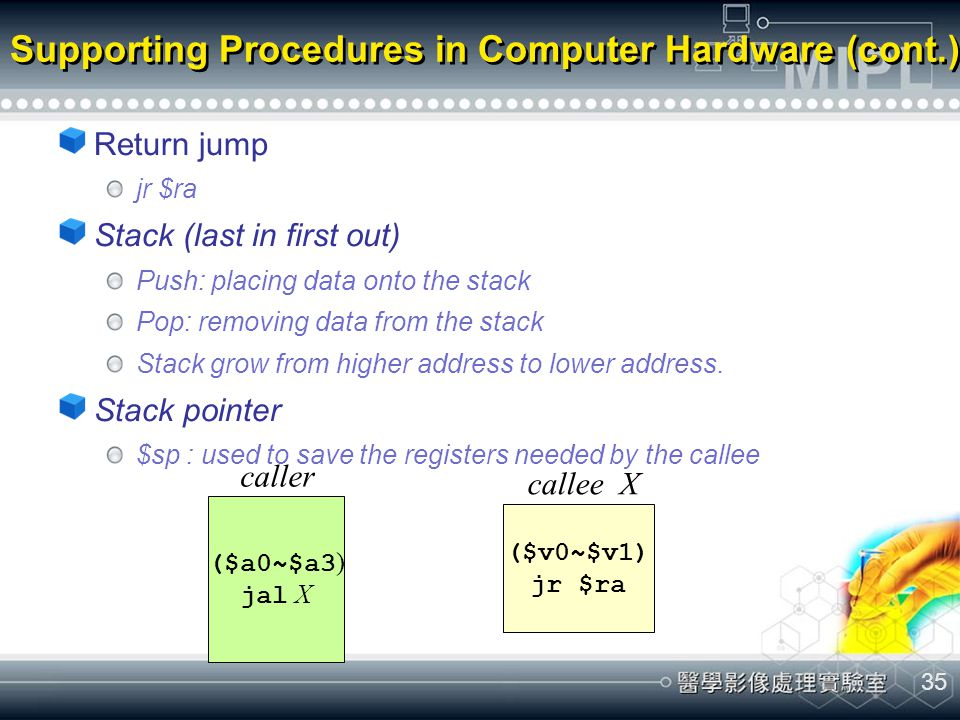 Supporting Procedures in Computer Hardware (cont.)