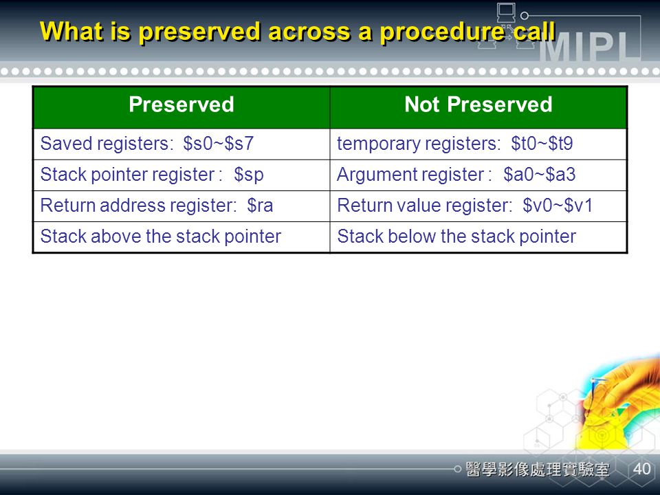 What is preserved across a procedure call
