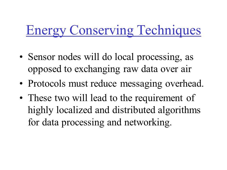 Energy Conserving Techniques