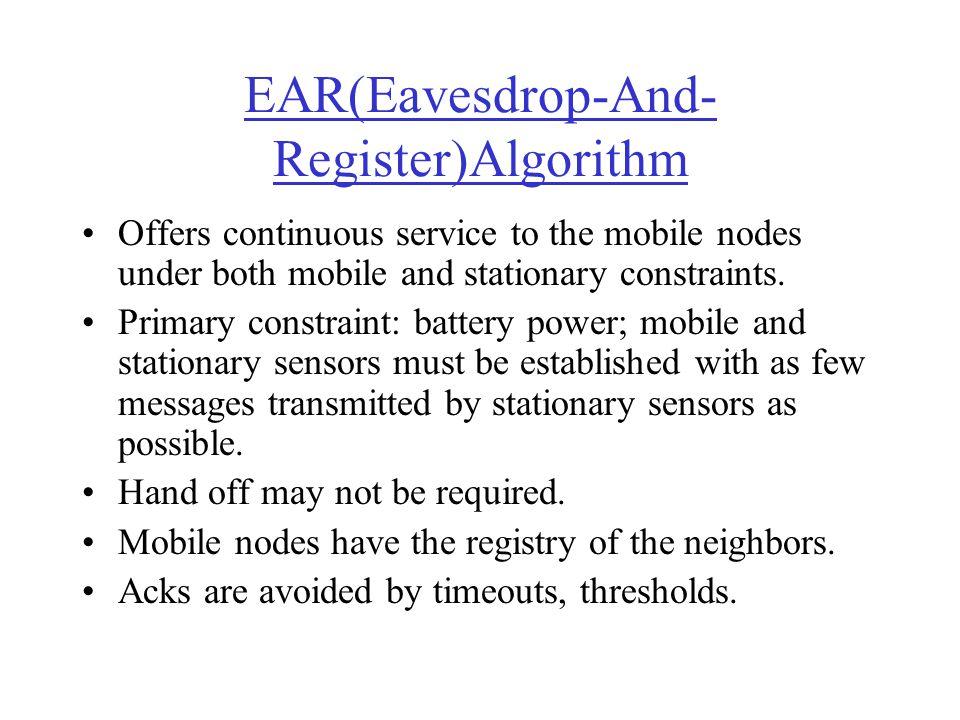 EAR(Eavesdrop-And-Register)Algorithm