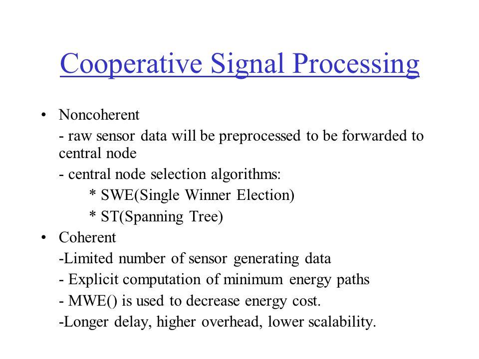Cooperative Signal Processing