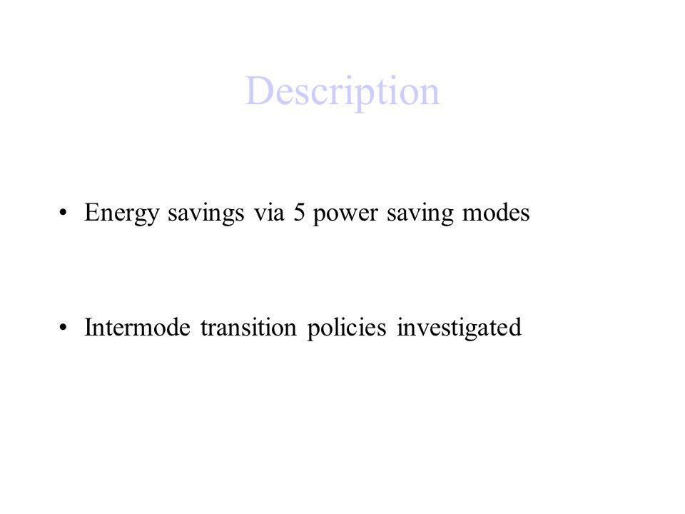 Description Energy savings via 5 power saving modes