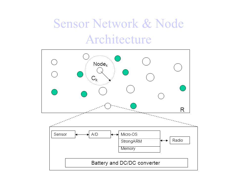 Sensor Network & Node Architecture