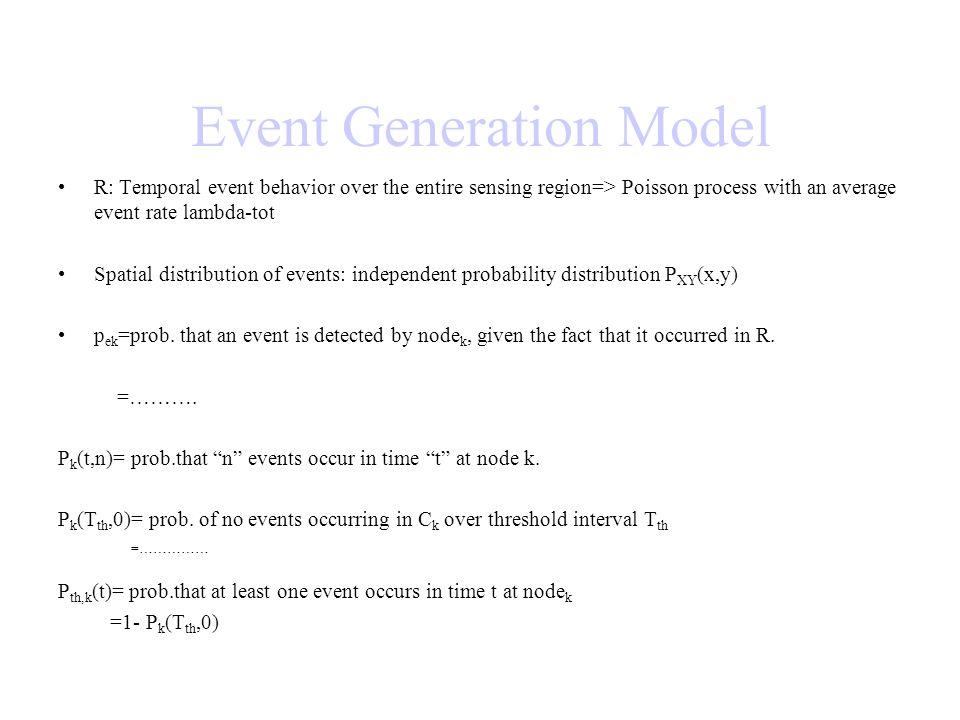 Event Generation Model