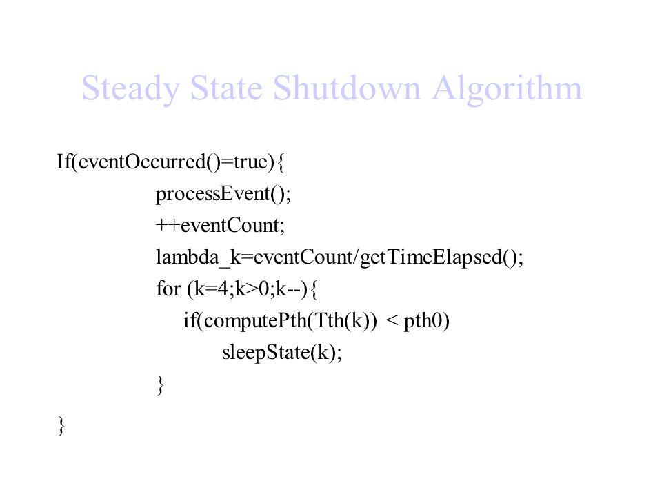Steady State Shutdown Algorithm