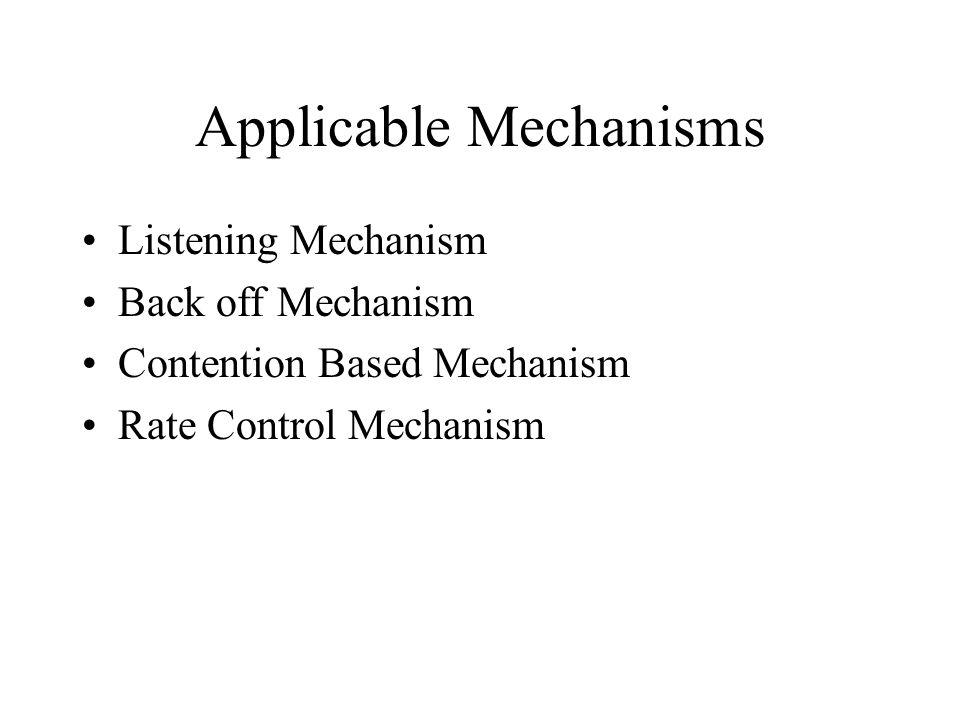 Applicable Mechanisms