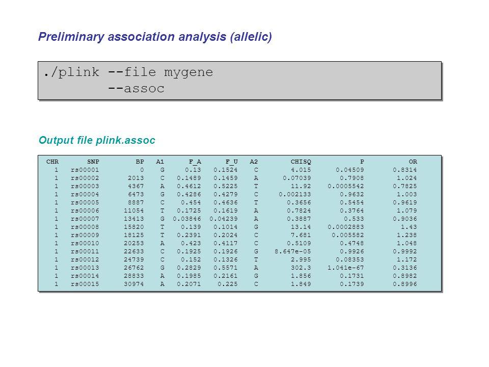 ./plink --file mygene --assoc