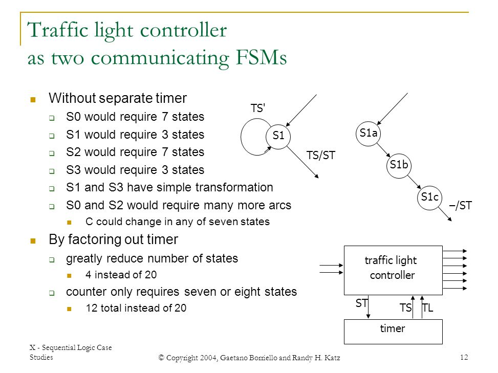 Traffic light controller as two communicating FSMs