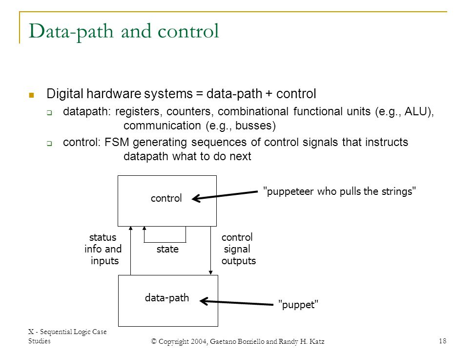 Data-path and control Digital hardware systems = data-path + control