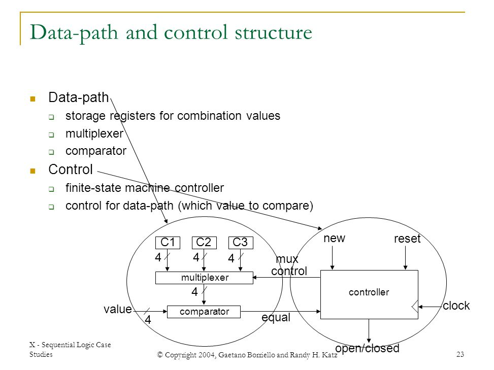 Data-path and control structure