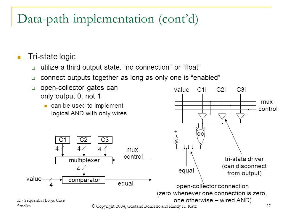 Data-path implementation (cont'd)