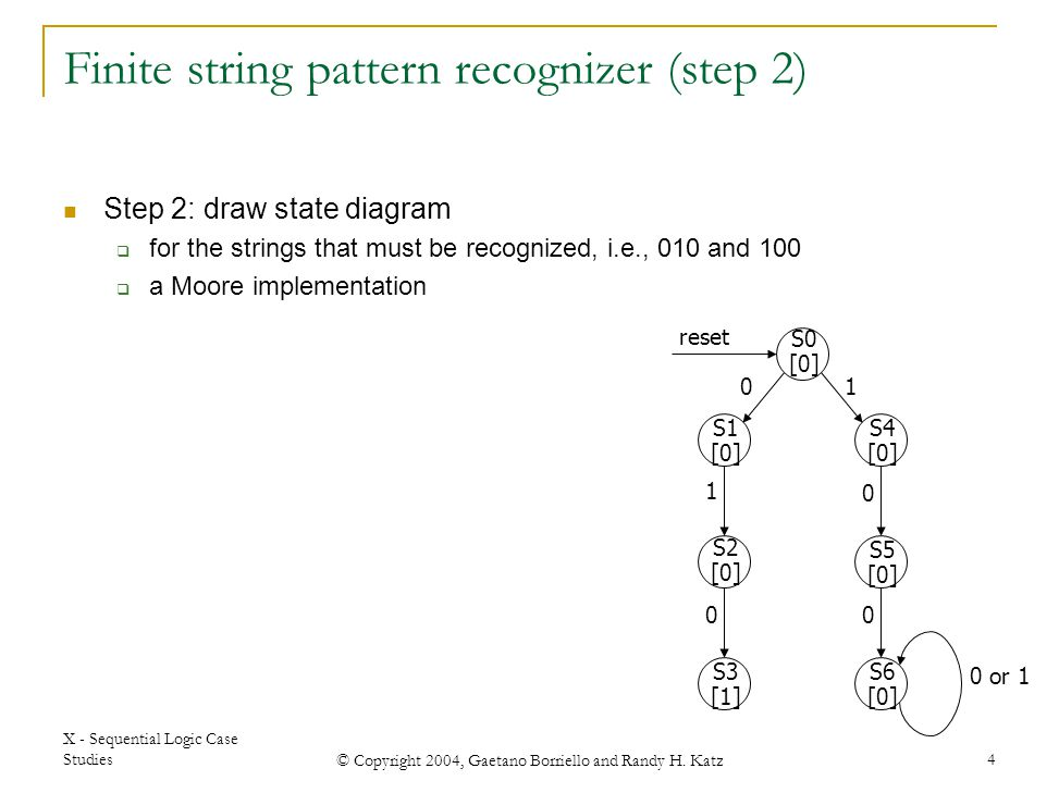 Finite string pattern recognizer (step 2)
