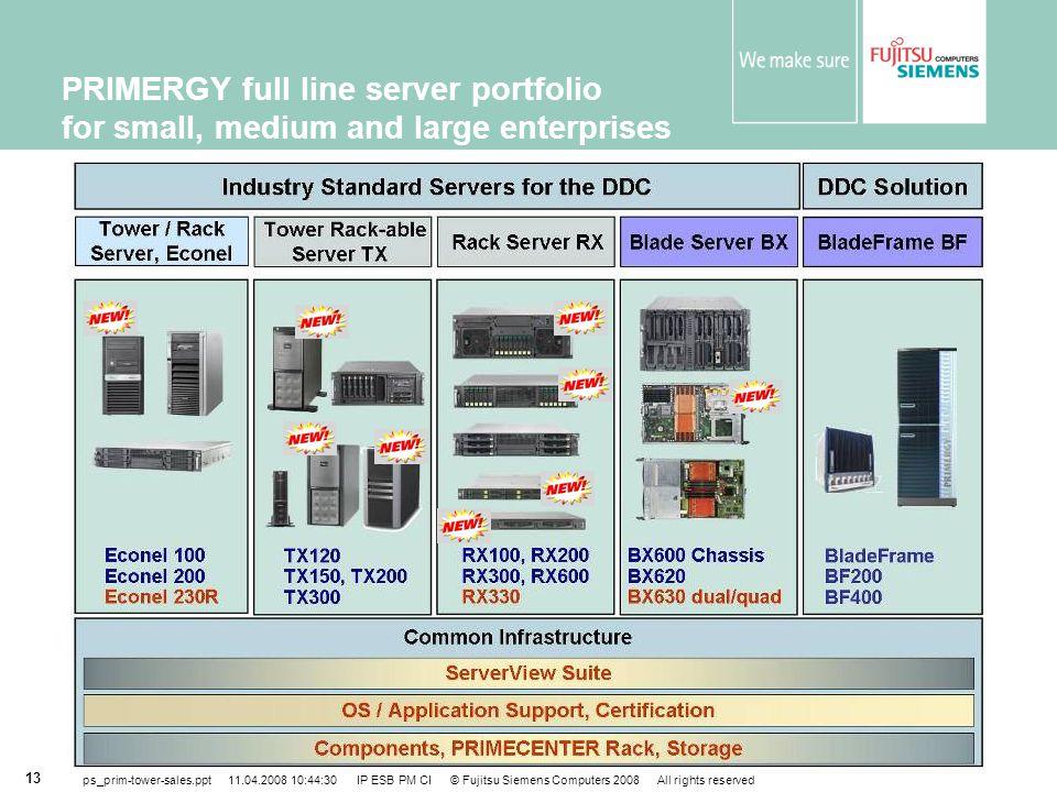 PRIMERGY full line server portfolio for small, medium and large enterprises