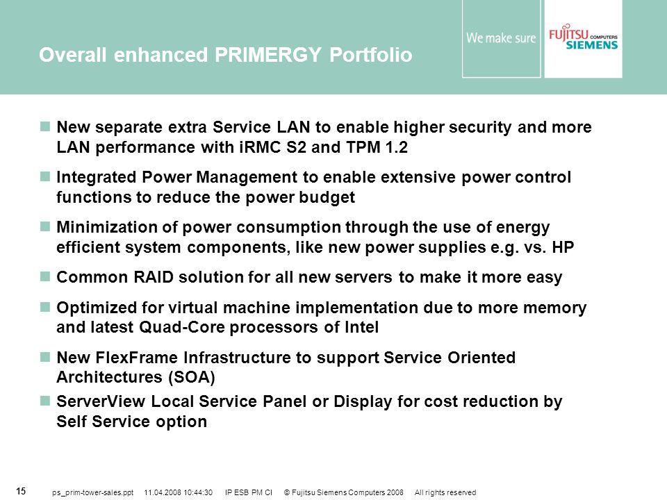 Overall enhanced PRIMERGY Portfolio