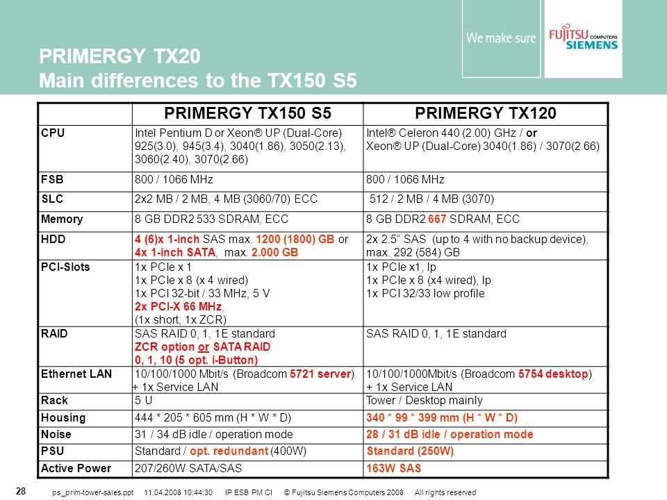 PRIMERGY TX20 Main differences to the TX150 S5
