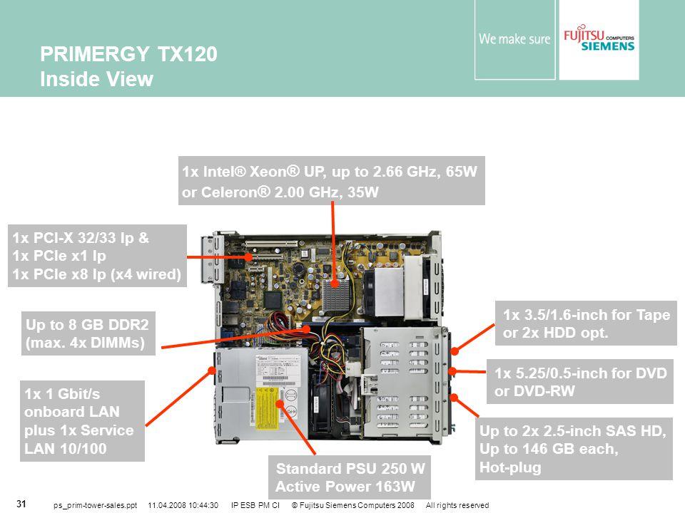 PRIMERGY TX120 Inside View