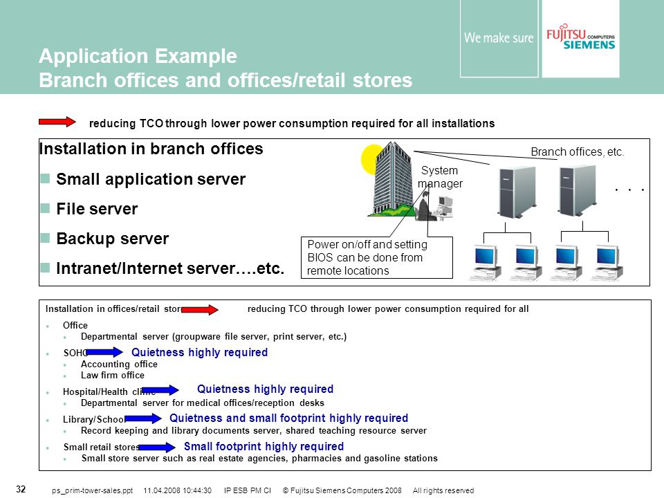 Application Example Branch offices and offices/retail stores