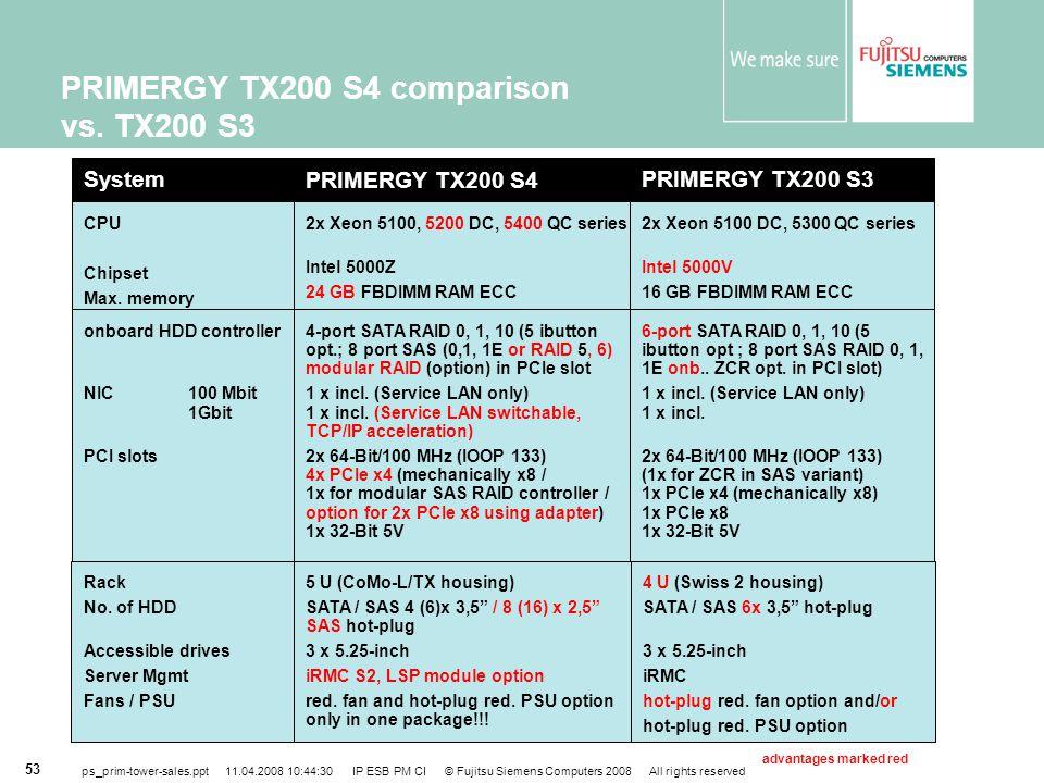 PRIMERGY TX200 S4 comparison vs. TX200 S3