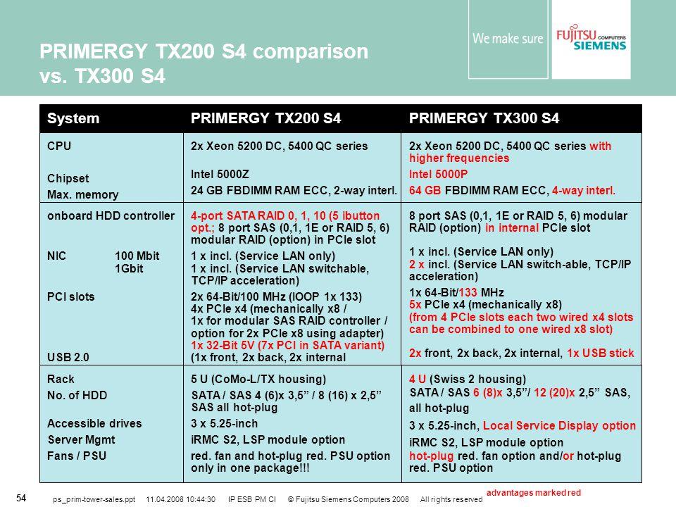 PRIMERGY TX200 S4 comparison vs. TX300 S4