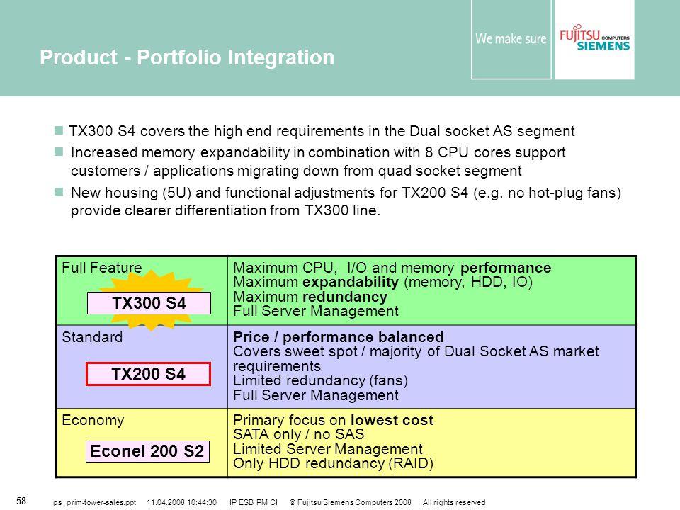 Product - Portfolio Integration