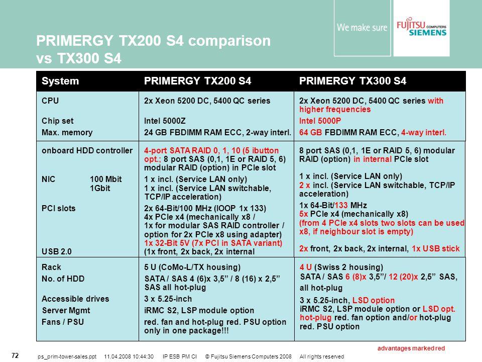 PRIMERGY TX200 S4 comparison vs TX300 S4