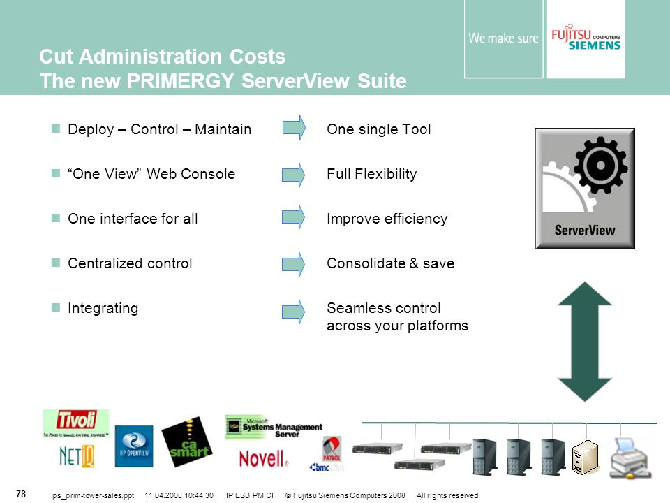 Cut Administration Costs The new PRIMERGY ServerView Suite