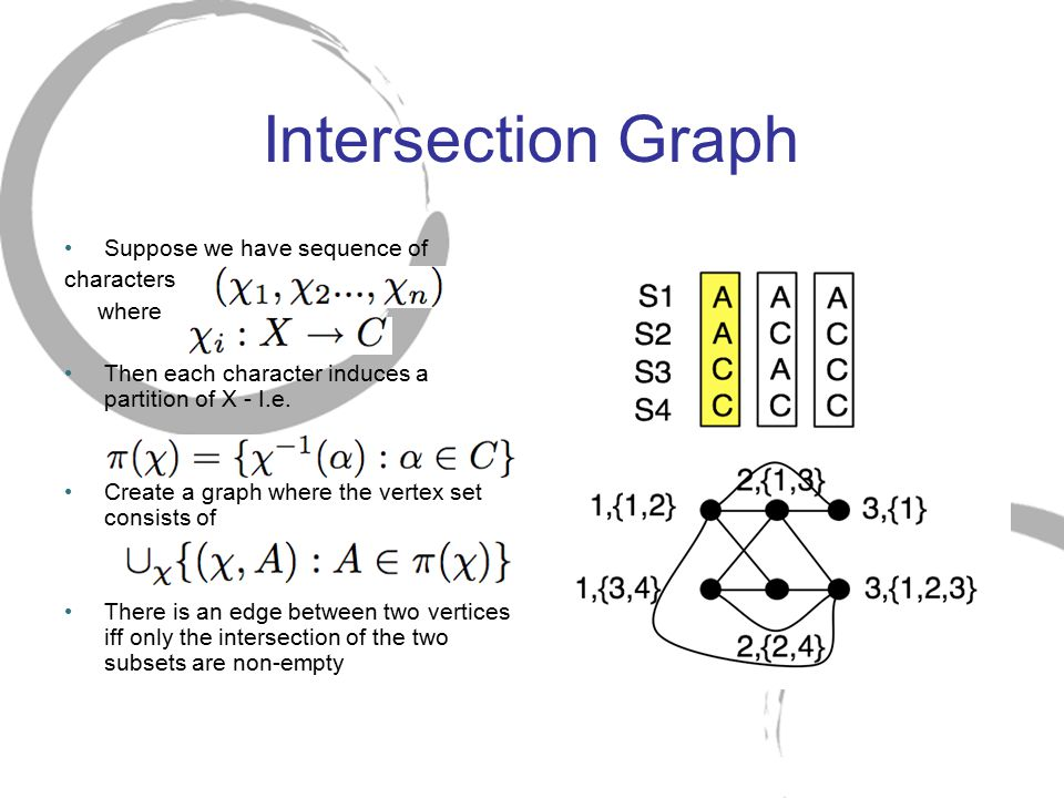 Intersection Graph Suppose we have sequence of characters where