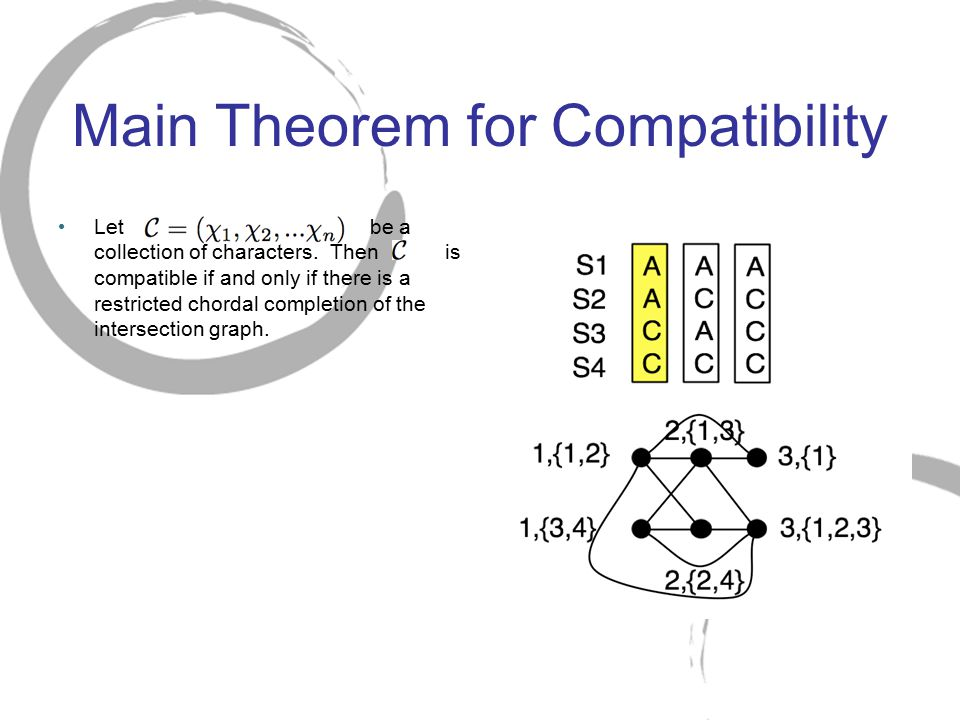 Main Theorem for Compatibility