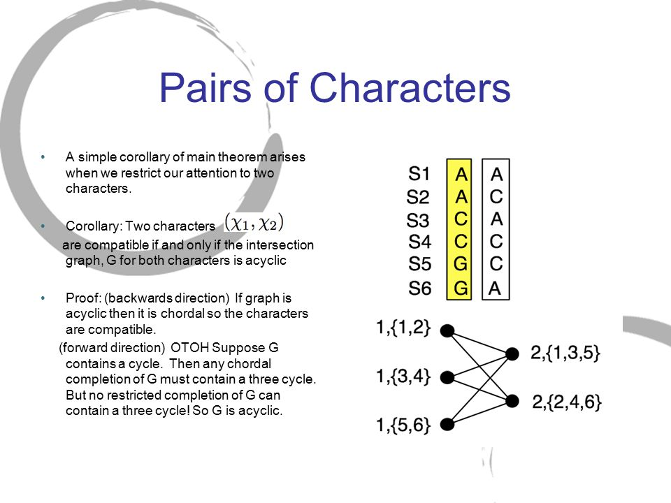 Pairs of Characters A simple corollary of main theorem arises when we restrict our attention to two characters.