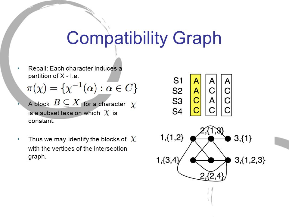 Compatibility Graph Recall: Each character induces a partition of X - I.e. A block for a character.
