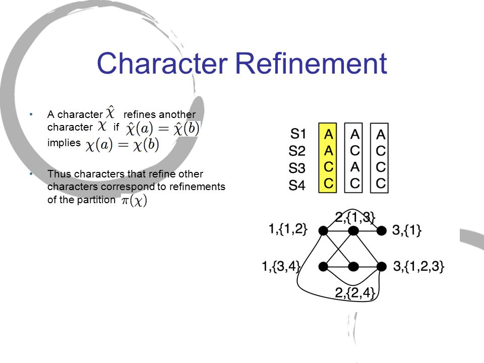 Character Refinement A character refines another character if implies