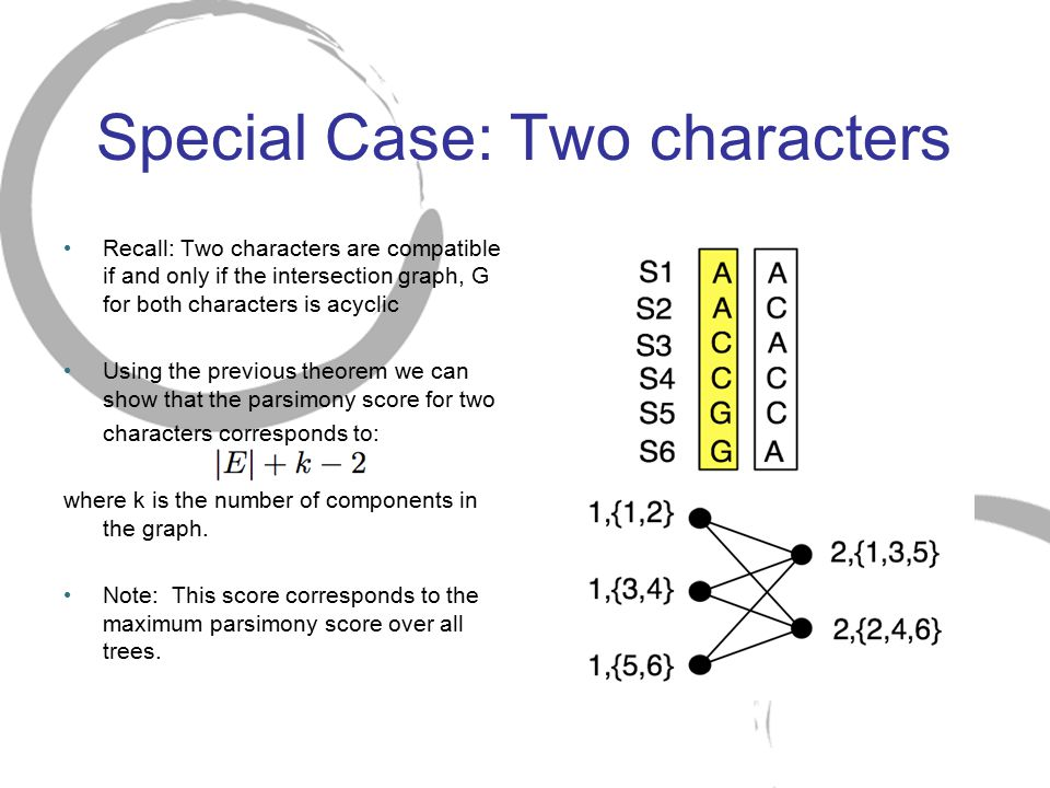 Special Case: Two characters