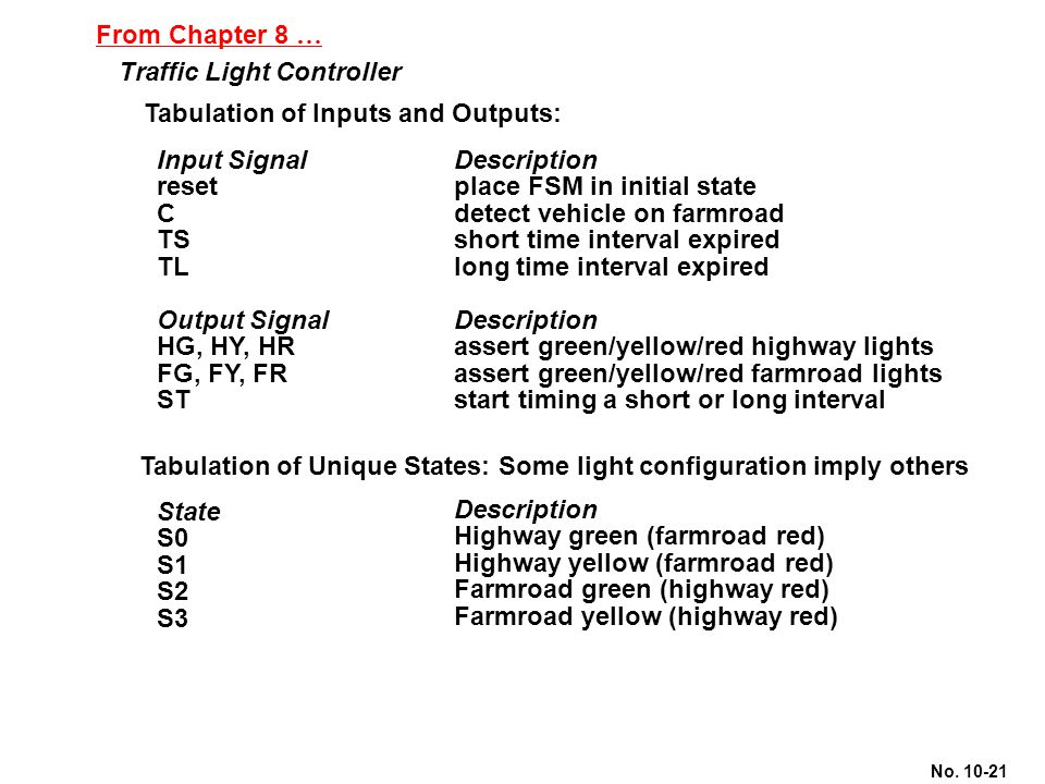 From Chapter 8 … Traffic Light Controller. Tabulation of Inputs and Outputs: Input Signal. reset.
