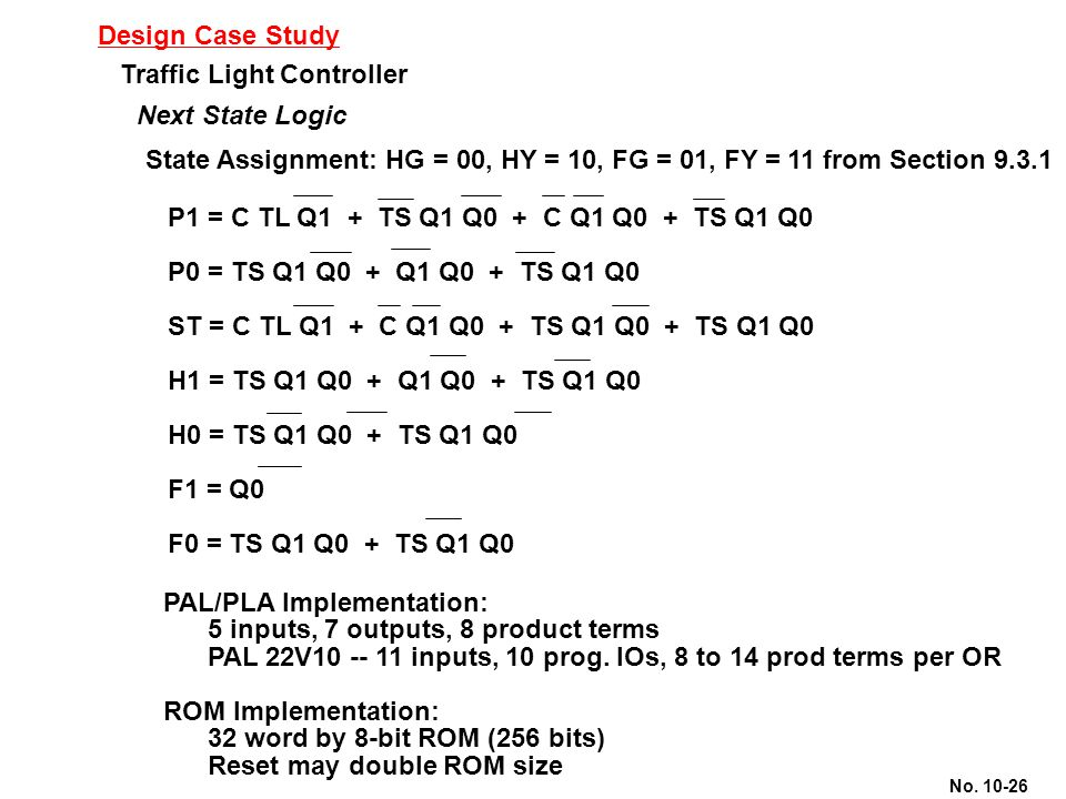 Design Case Study Traffic Light Controller. Next State Logic. State Assignment: HG = 00, HY = 10, FG = 01, FY = 11 from Section 9.3.1.
