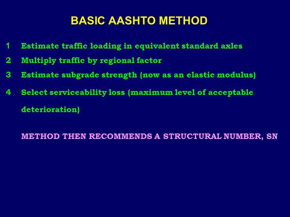BASIC AASHTO METHOD