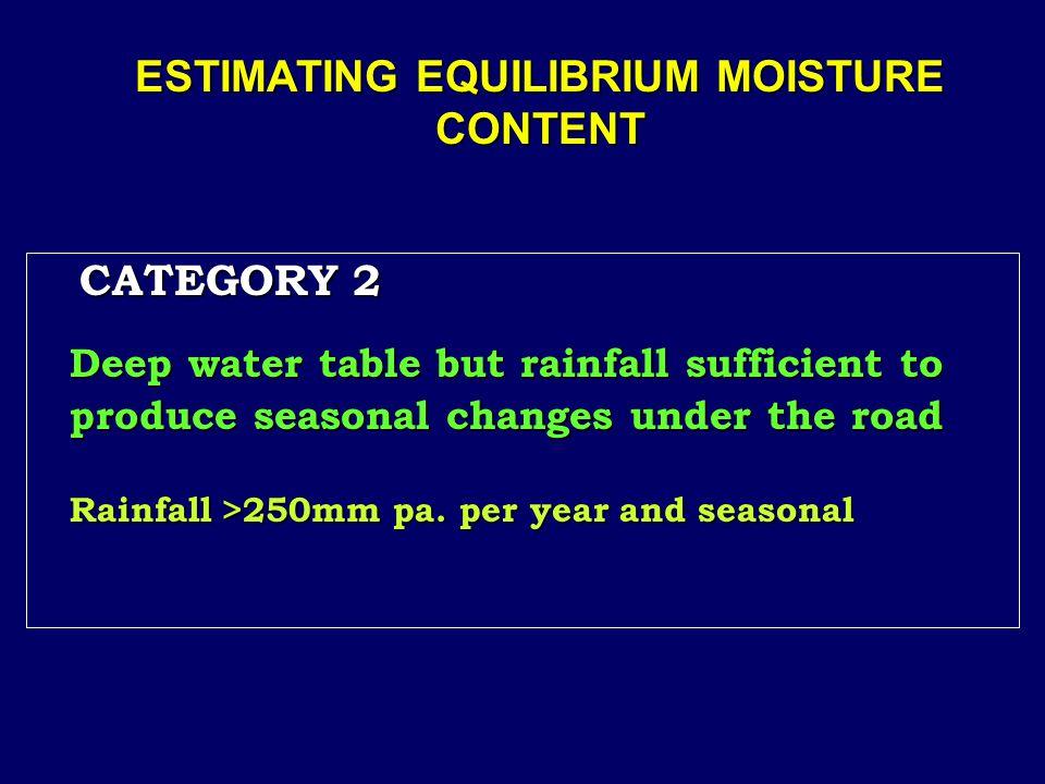 ESTIMATING EQUILIBRIUM MOISTURE CONTENT