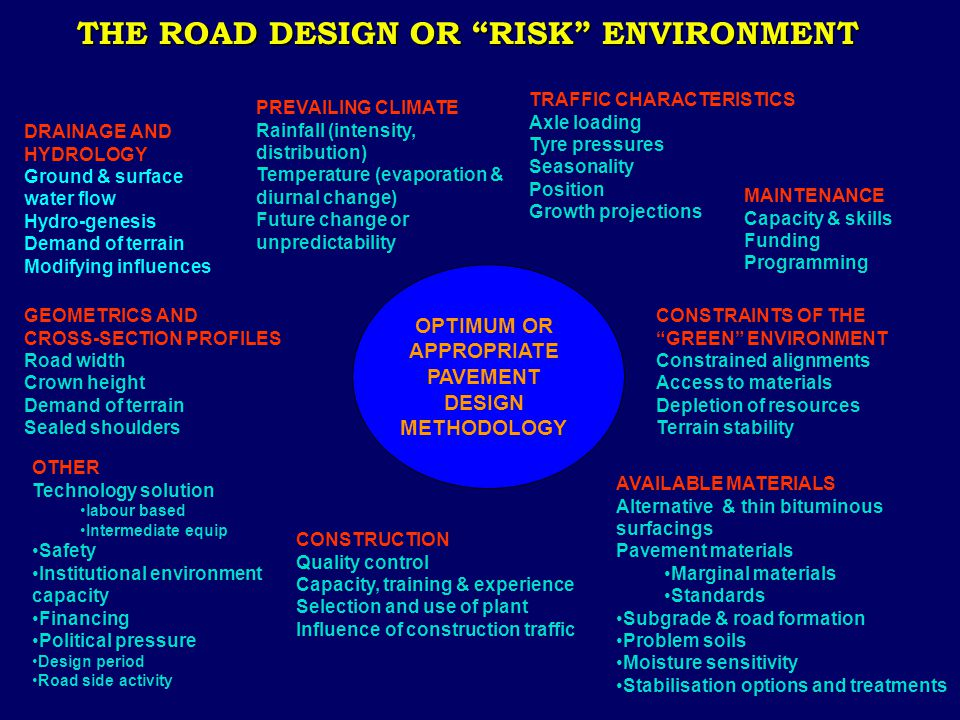 THE ROAD DESIGN OR RISK ENVIRONMENT