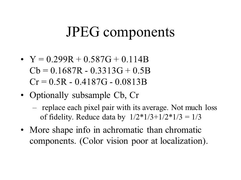 JPEG components Y = 0.299R + 0.587G + 0.114B Cb = 0.1687R - 0.3313G + 0.5B Cr = 0.5R - 0.4187G - 0.0813B.