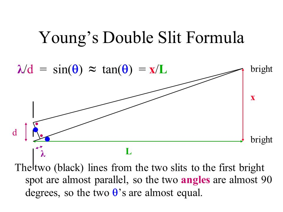 Young's Double Slit Formula