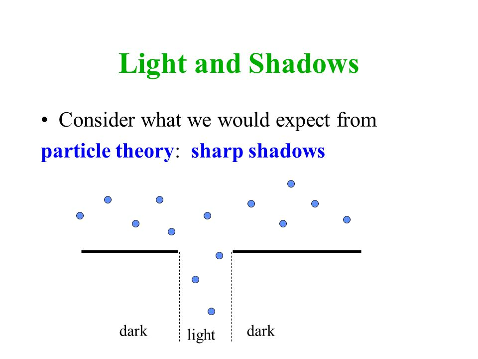 Light and Shadows Consider what we would expect from