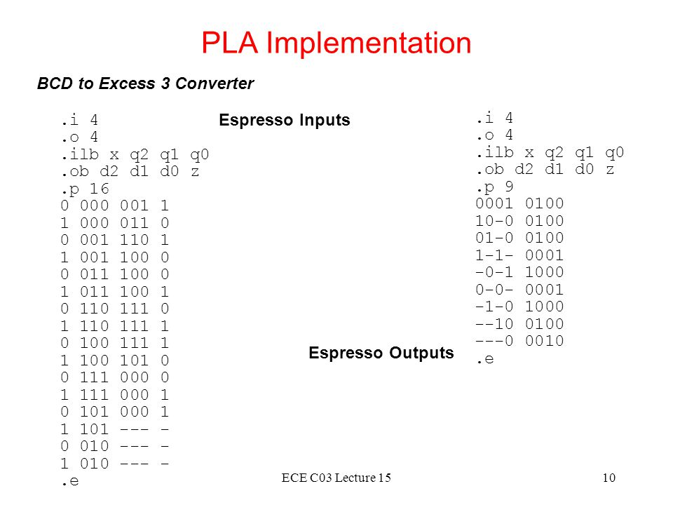 PLA Implementation BCD to Excess 3 Converter .i 4 .o 4 .ilb x q2 q1 q0