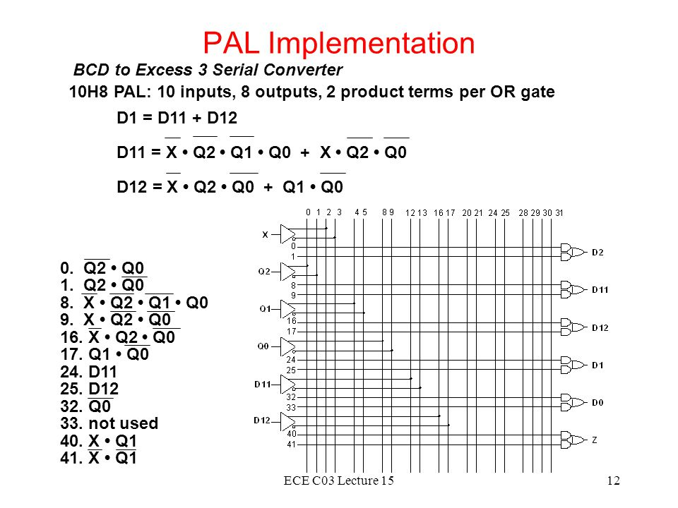 PAL Implementation BCD to Excess 3 Serial Converter