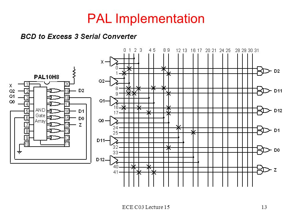 PAL Implementation BCD to Excess 3 Serial Converter ECE C03 Lecture 15