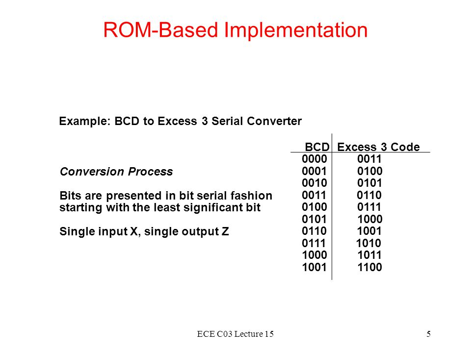 ROM-Based Implementation