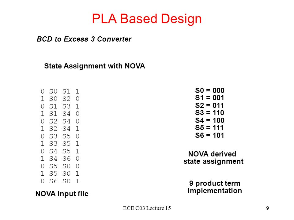 PLA Based Design BCD to Excess 3 Converter State Assignment with NOVA