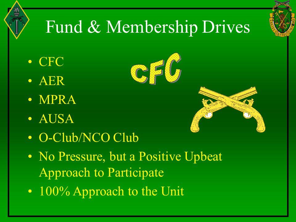 Fund & Membership Drives