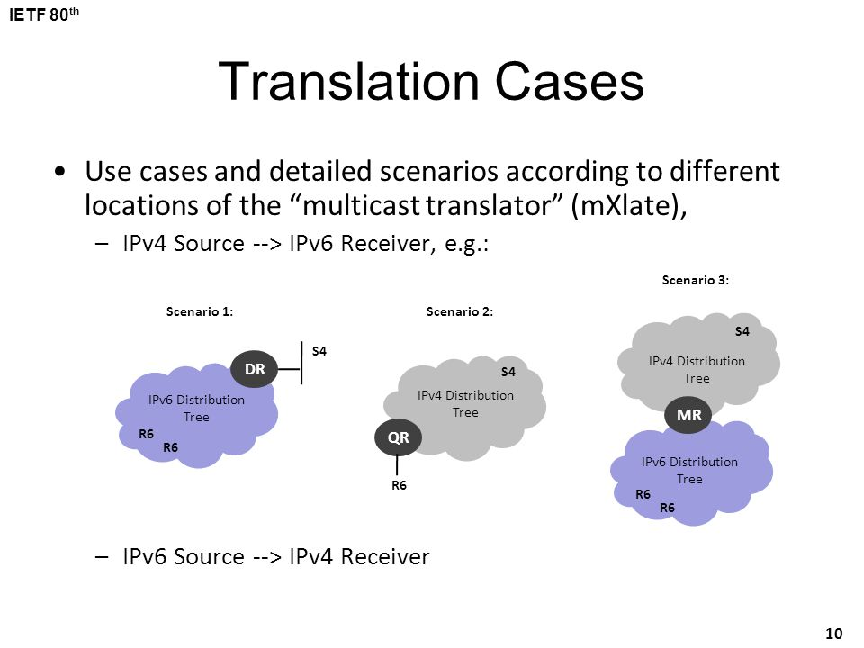 Translation Cases Use cases and detailed scenarios according to different locations of the multicast translator (mXlate),